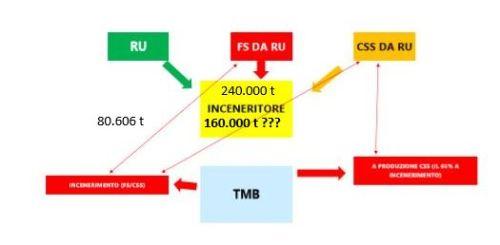 schema-flusso-recupero-energia